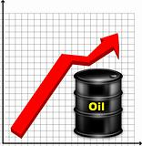 The schedule of a rise in prices for oil