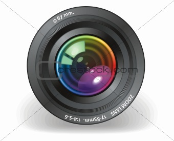 Camera objective vector
