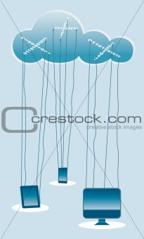 Cloud Computing Marionettes