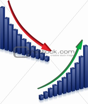 Business failure and growth graphs