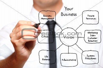 Business diagram