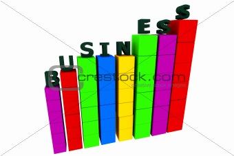 Business Bars