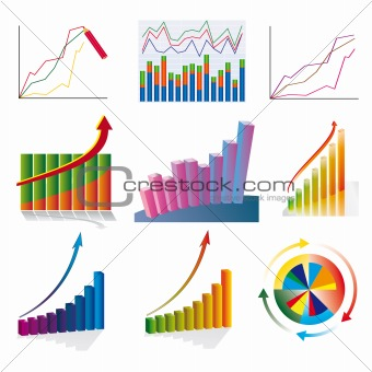 A set of business charts