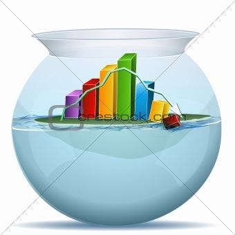business graph crashing in water tank