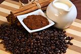 Milk, coffee and cocoa
