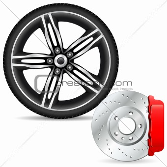 alloy rim and brake disc