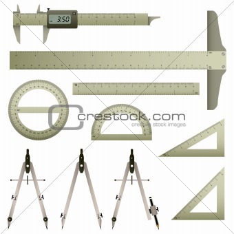 Mathematics Measurement Instrument