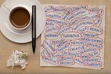 thinking word collage on napkin