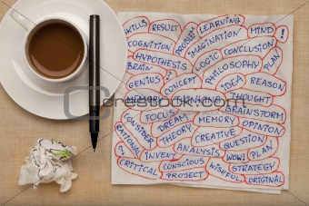 thinking word collage on napkin