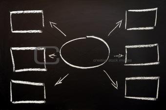 chalkboard and copyspace