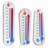 Thermometer concepts - rise and fall of temperature
