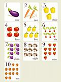 Fruits and vegetables  number cards