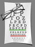 eye charts and glasses
