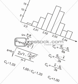formula and the histogram, background