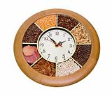 Hours issued by different seasonings