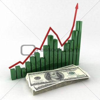 graph with dollars