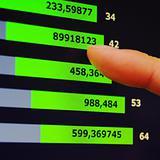 analysing financial growth