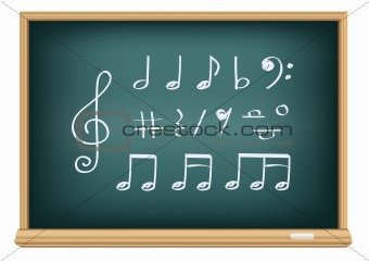 Drawing music notes by a chalk