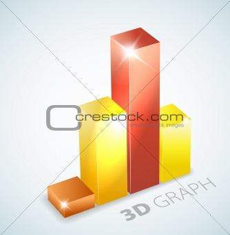 3D bar graph with visual effects