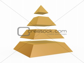 sliced pyramid