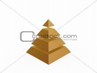 sliced pyramid