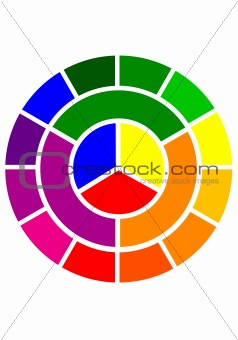 color wheel, vector