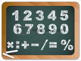 Chalk Numbers on Blackboard