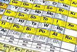 Periodic Table