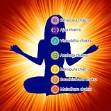 Woman in lotus position with seven chakras. EPS 8