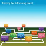 Training For A Running Event Chart