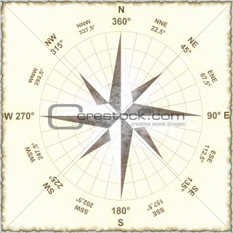 old compass on grunge
