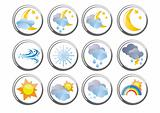 weather-buttons