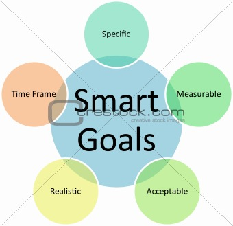 Smart goals business diagram