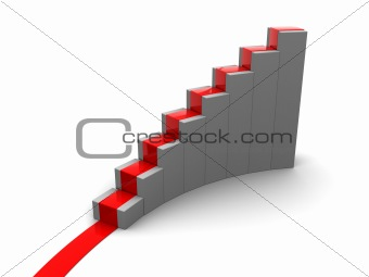 rising charts, stairs