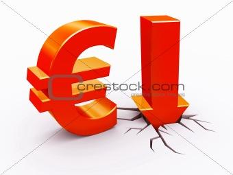 Euro down