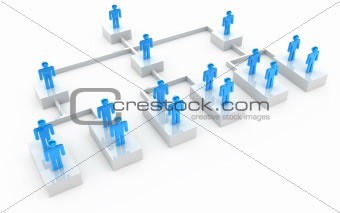 Business organization chart isolated on white