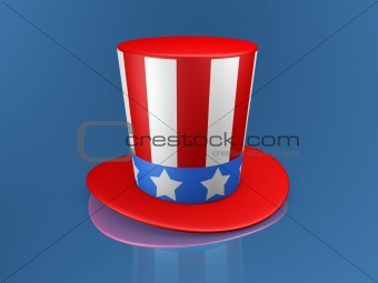 Uncle sam hat of usa