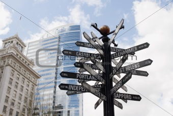 Directional Signpost to World Landmarks