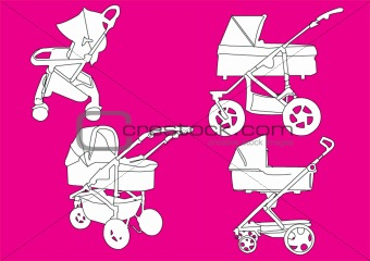 prams collection