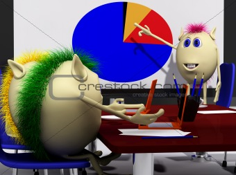 Three puppets discussing overl chart on screen