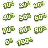 Set of percentage stickers