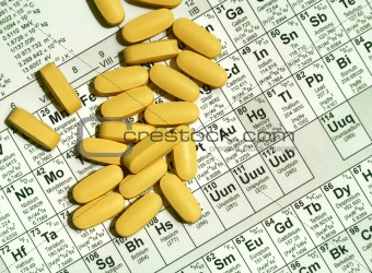 pills on element table