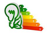 Energy efficeincy graph