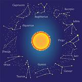 Zodiac constellations around sun