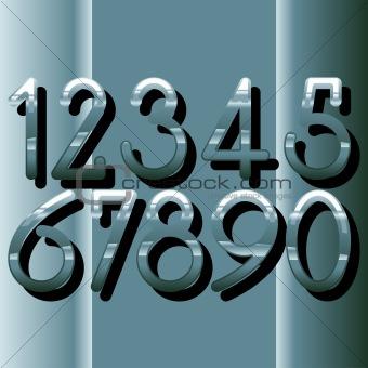 chrome numbers