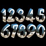 numbers chrome 3d