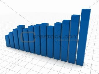 3d graph blue