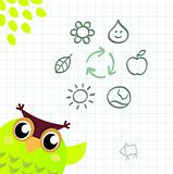 Recycle Owl with ecology and nature icons set