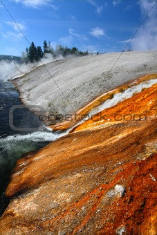 Firehole River of Yellowstone