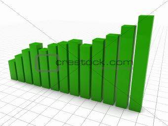 3d graph green
